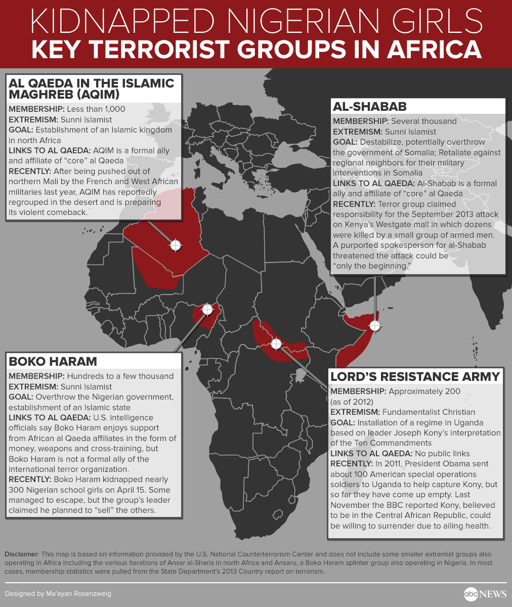 overview of terrorism To designate a country as a state sponsor of terrorism, the secretary of state must determine that the government of such country has repeatedly provided support for acts of international terrorism.