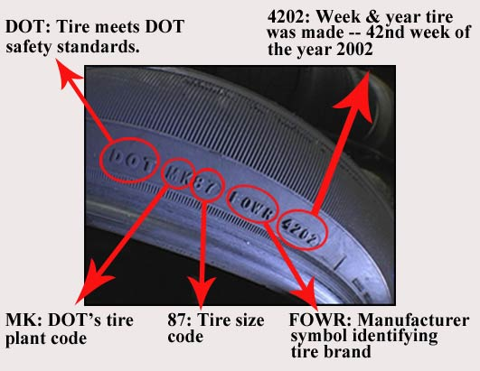 Tire Number Meaning >> Tire Info. How to read sidewall info. - iRV2 Forums