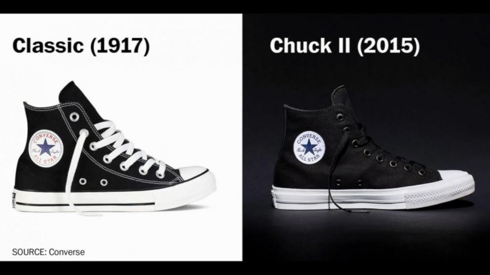 Latest All Star Converse Shoes