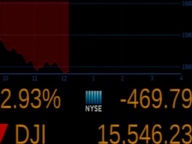 Watch:  Dow Jones Plunges as Much as 500 Points