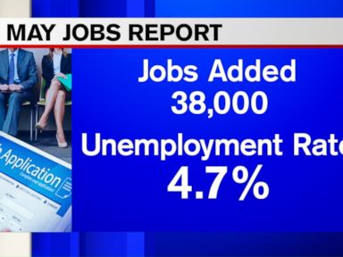 Watch:  Jobs Report Significantly Lower Than Expected
