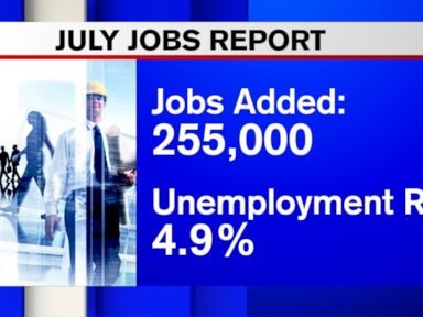 WATCH:  US Adds 255K Jobs in July, Surpassing Expectations