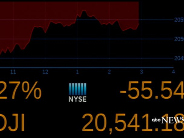 WATCH:  Is the health care debate hurting the stock market?
