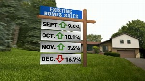 VIDEO: Sales took the largest monthly drop in more than 40 years.