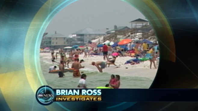 Rip Currents: Beware at the Beach