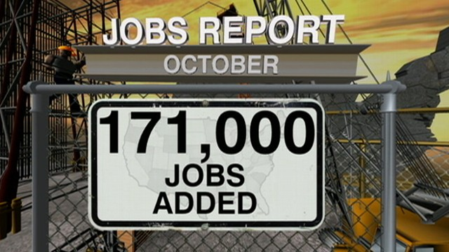 VIDEO: Unemployment rate jumps to 7.9 percent in final report before Election Day.