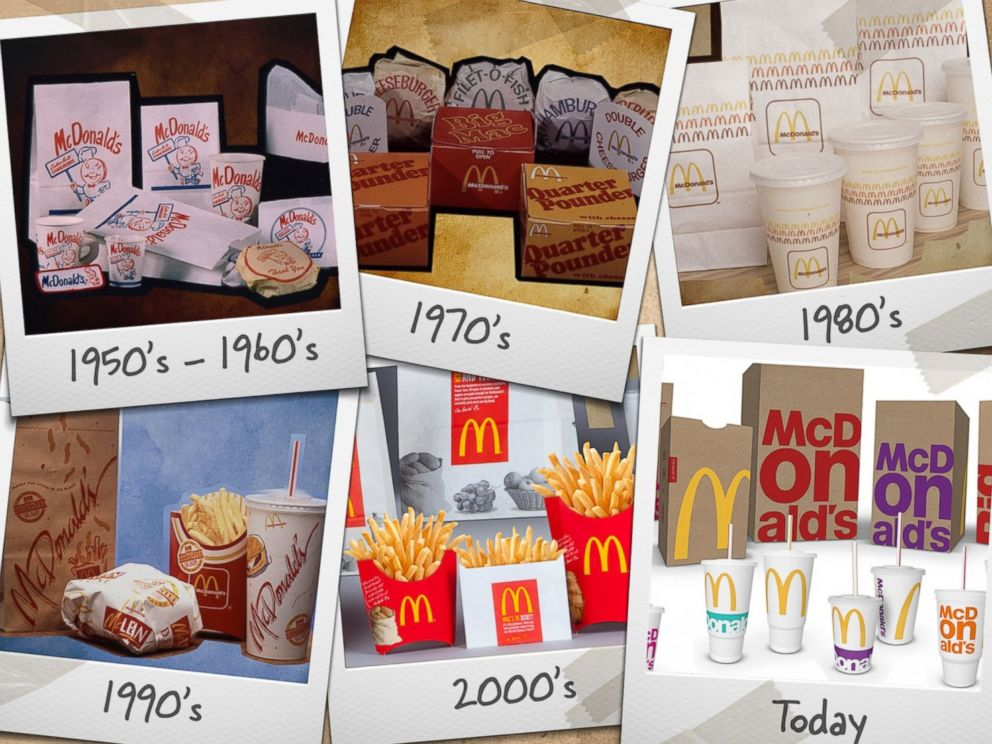 PHOTO: McDonalds global packaging is pictured through the Years 1955-2016.
