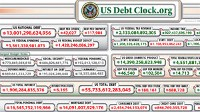 U.S. Debt passes $13 trillion
