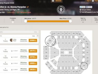 PHOTO: Seats in sections 220 and 205 at the MGM Grand Arena in Las Vegas, Nev., circled in this image from TiqlQ for clarity, are selling for over $4,500.