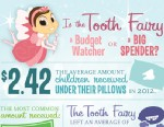 PHOTO: Tooth Fairy average gift
