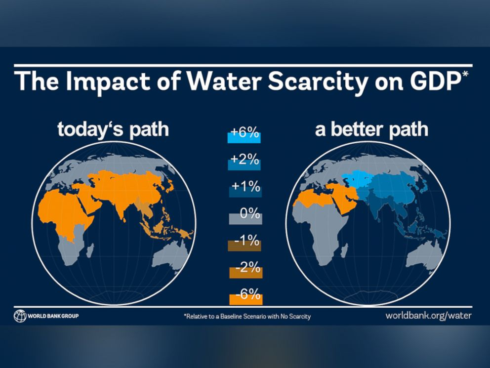 PHOTO: The Estimated Effects of Water Scarcity on Gdp in Year 2050, under Two Policy Regimes