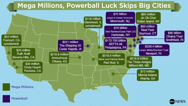 Mega Millions, Powerball Luck Skips Big Cities