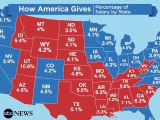 Most Generous States in America - Republican and Religious