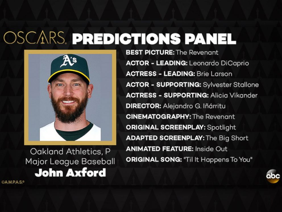 PHOTO: John Axford and his Oscar Predictions for 2016.
