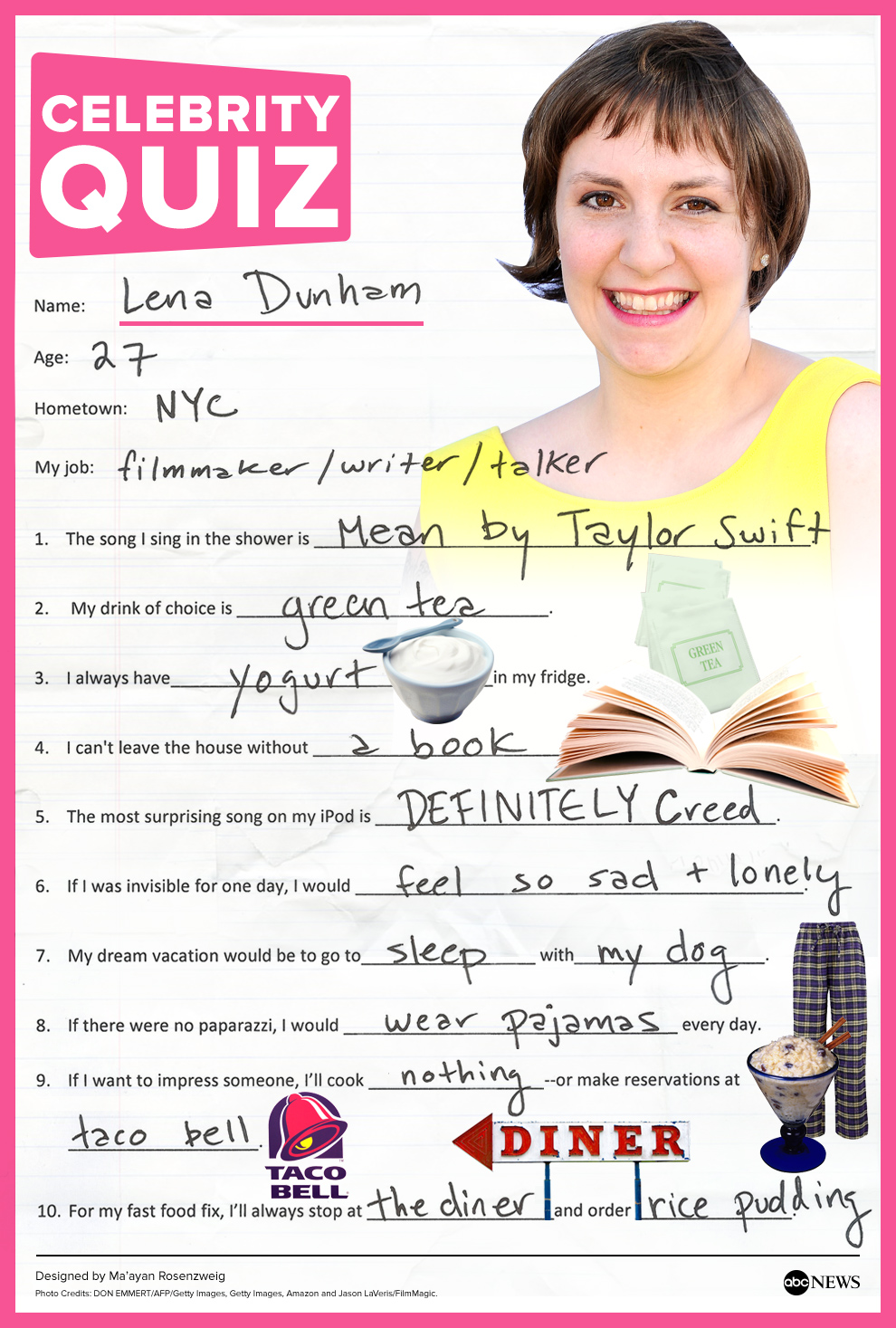 lena dunham fills out our quiz in her handwriting   abc
