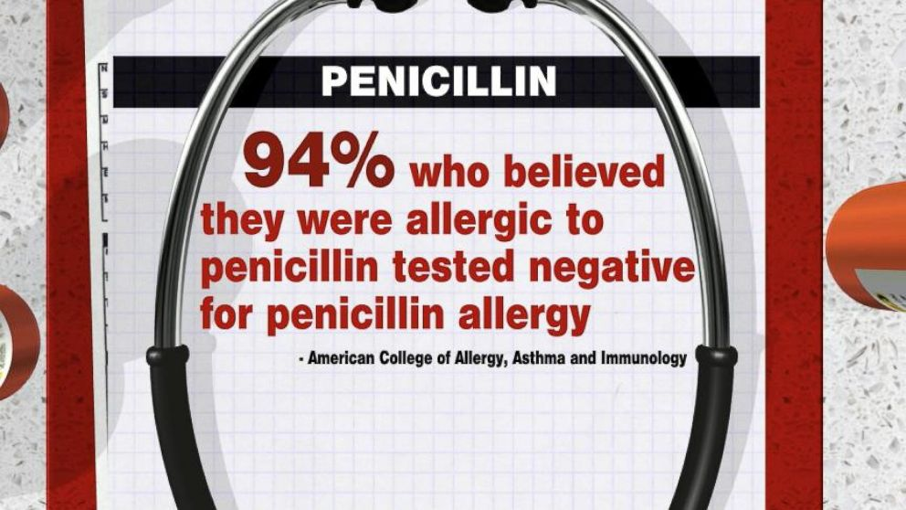 Why You Might Not Be Allergic to Penicillin After All - ABC News