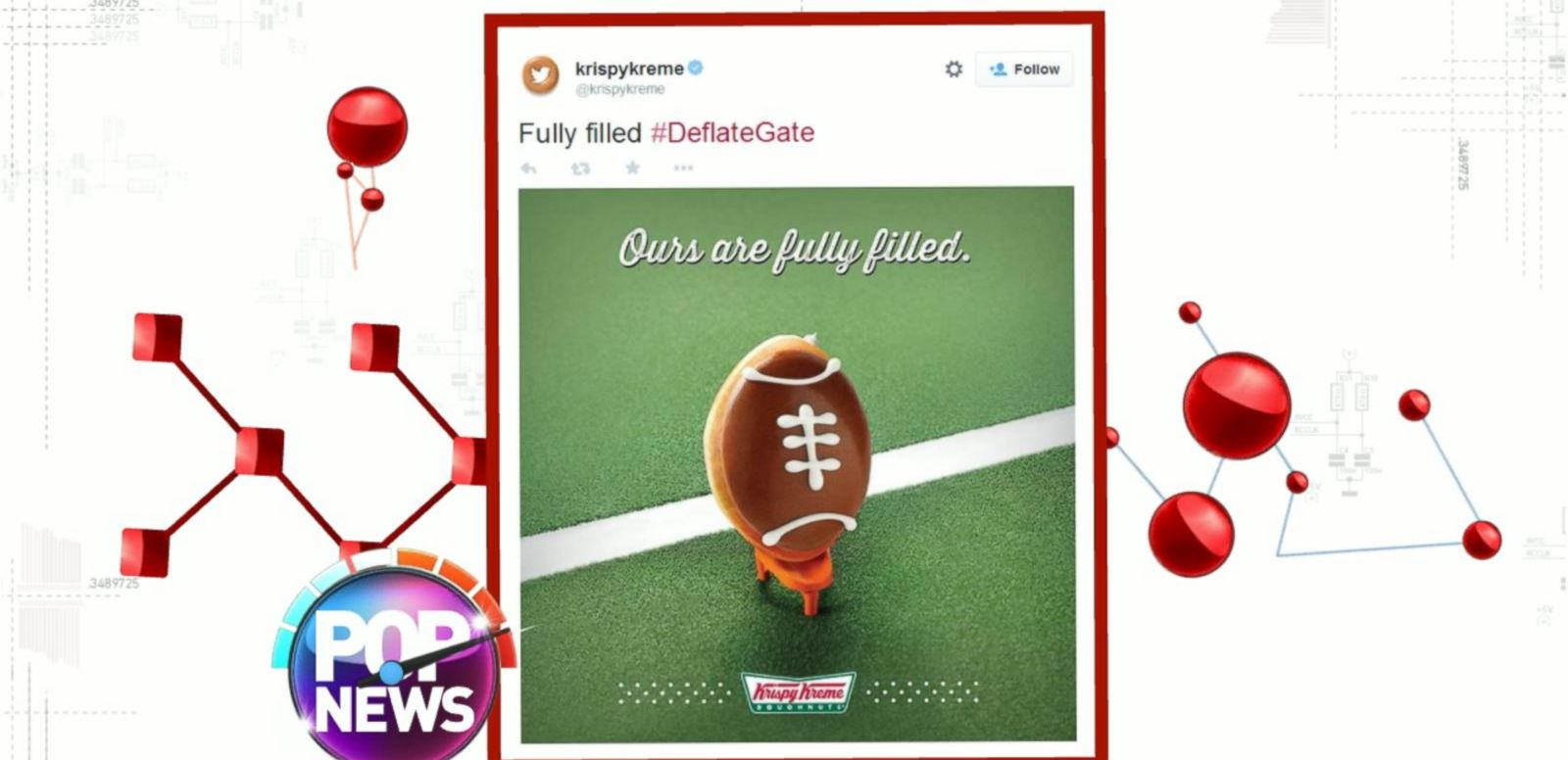 VIDEO: NFL's 'Deflate-Gate' Inspires Memes