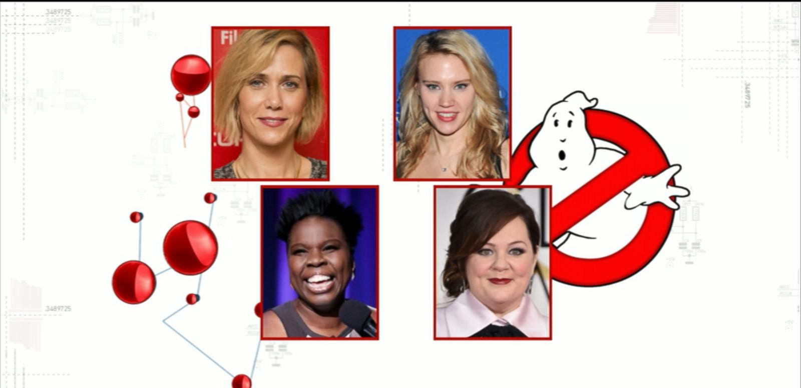 VIDEO: Cast of All-Female 'Ghostbusters' Movie Announced