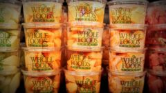 VIDEO: NYC Consumer Affairs Investigation Claims Whole Foods Overcharges
