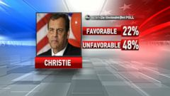 VIDEO: NJ Governor Chris Christie Prepares 2016 Campaign Announcement