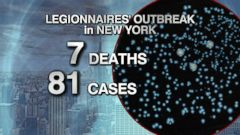 Legionnaires Outbreak in NYC Worries Residents