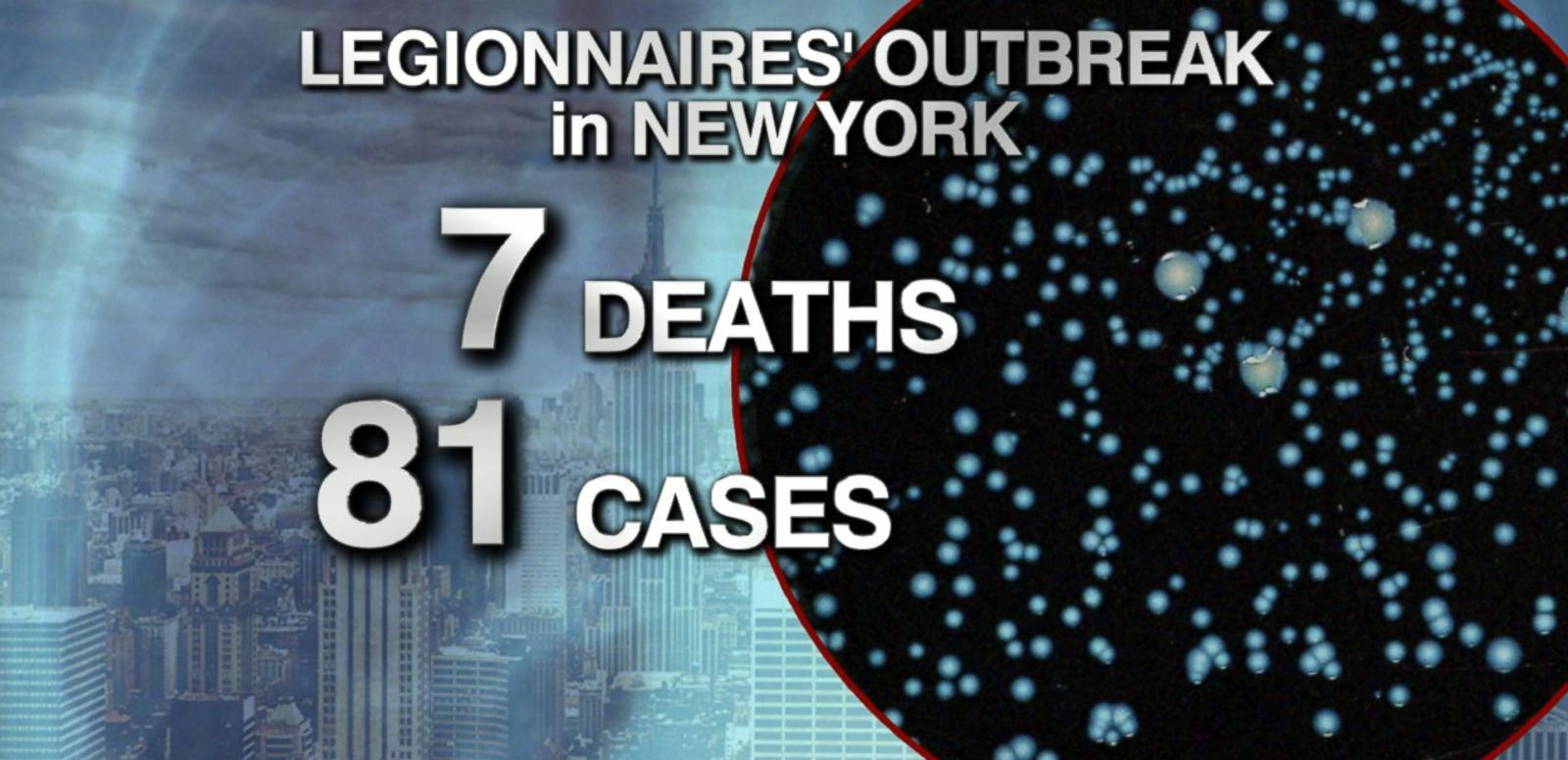 Legionnaires' Outbreak in NYC Worries Residents