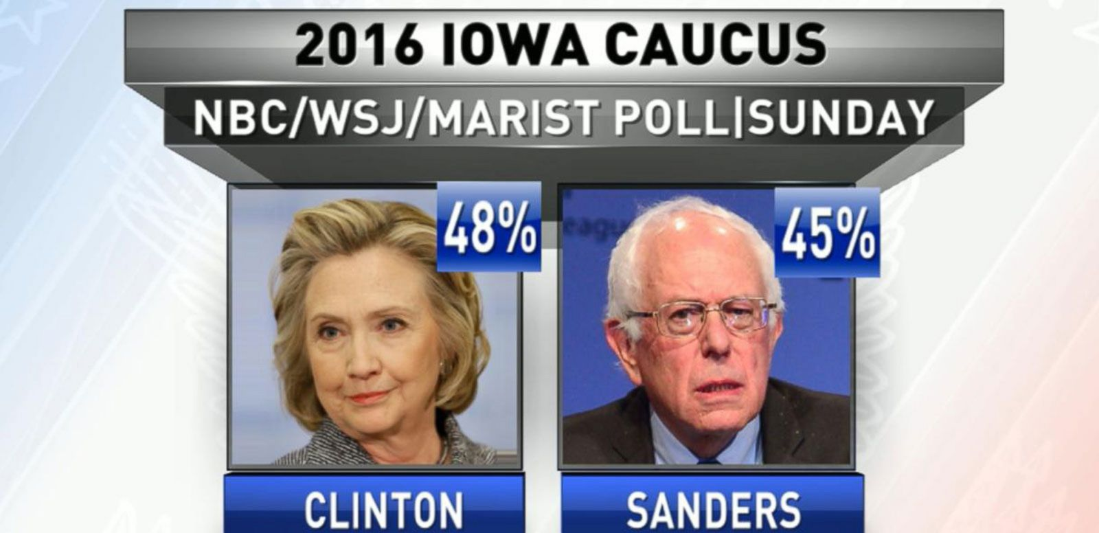 VIDEO: Countdown to the Iowa Caucuses
