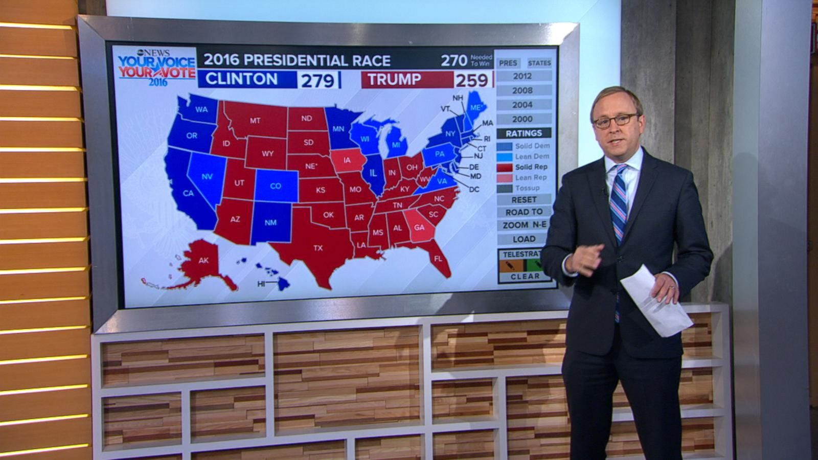 an analysis of the electoral college attendance Electoral votes are allocated among the states based on the census every state  is allocated a number of votes equal to the number of senators and.