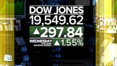 VIDEO: Dow Soars, Sets New Record Closing High