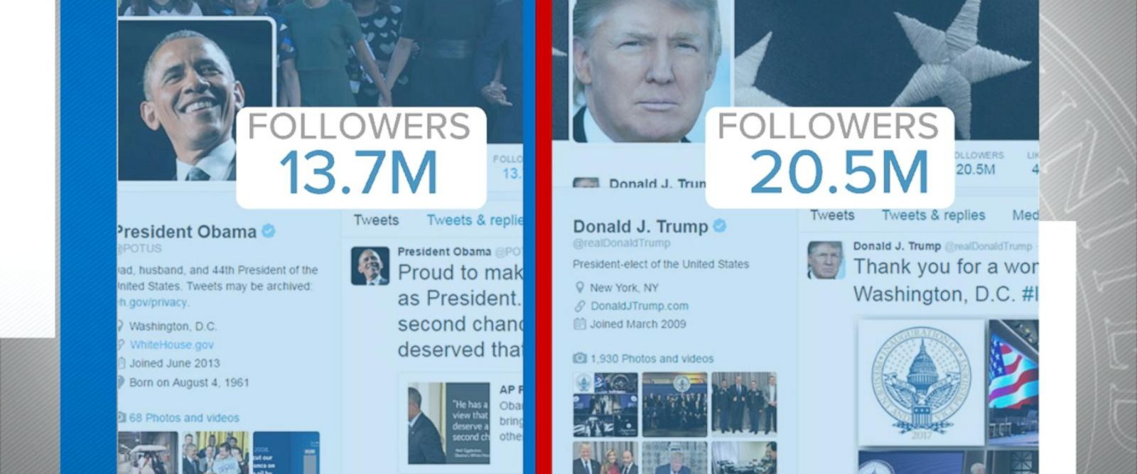 VIDEO: Will Donald Trump Take Over POTUS Twitter Account?