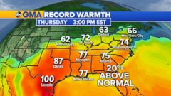 VIDEO: Storm watches across the Midwest