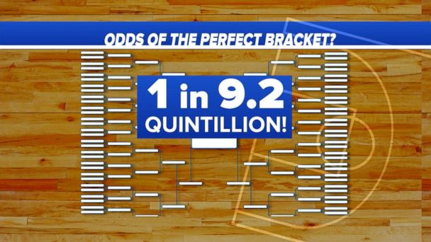 VIDEO: Getting ready for March Madness