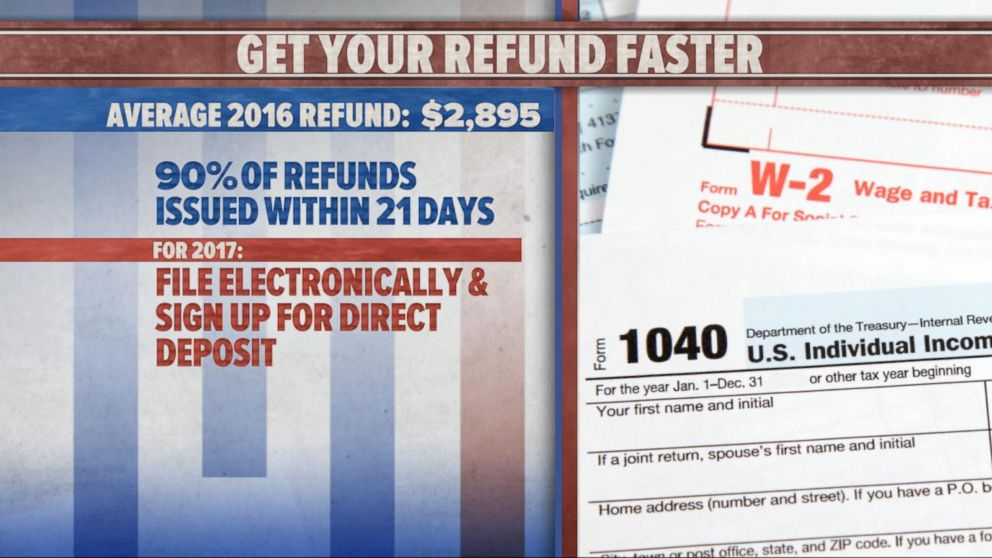 how to get your tax refund now