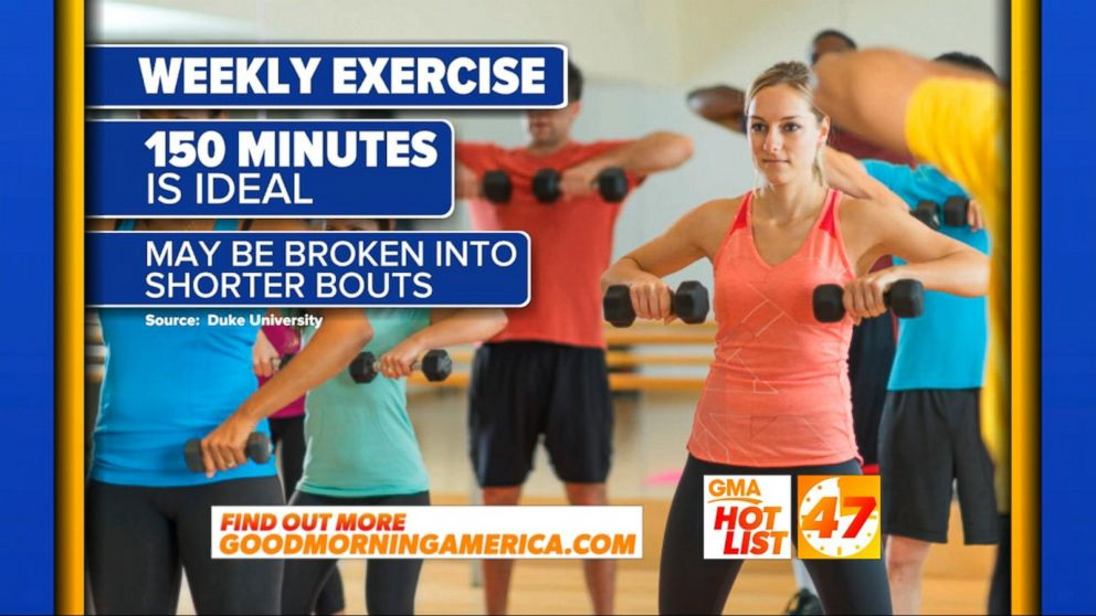 'GMA' Hot List: Study reveals how many minutes of exercise you need