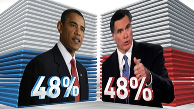 VIDEO: David Muir, Jake Tapper review the latest polls in key swing states.