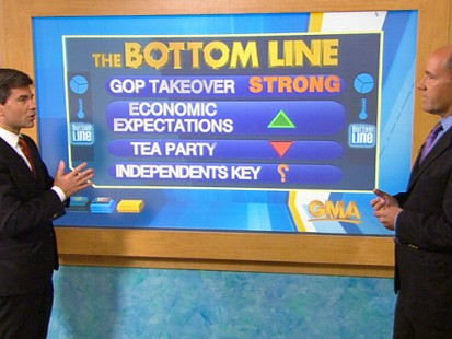 VIDEO: George Stephanopoulos and Matthew Dowd break down voter sentiment.