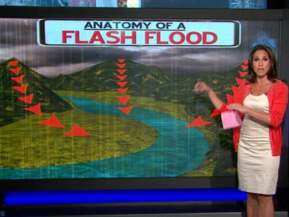 VIDEO: What Causes a Flash Flood?