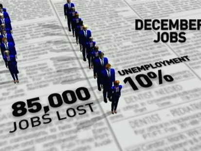 VIDEO: Jobs report reveals U.S. employers shed 85,000 jobs in December.