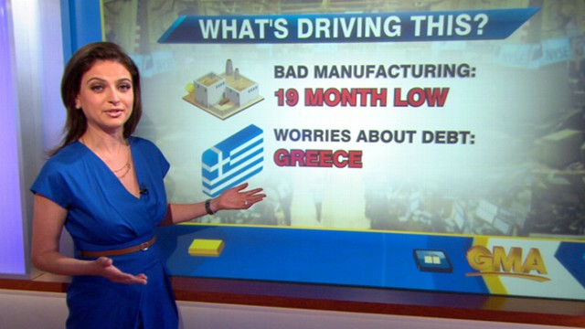 VIDEO: Bianna Golodryga explains what triggered global markets to plunge.