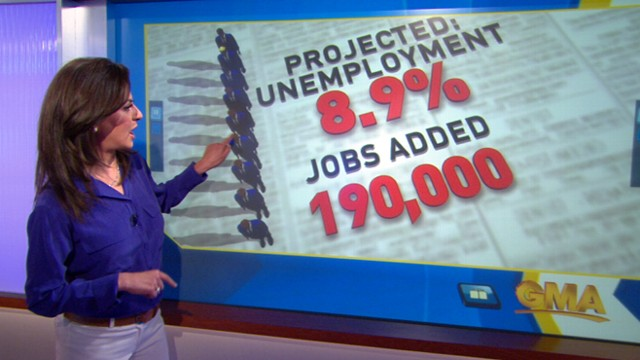 VIDEO: Bianna Golodryga on what economists expect the May 2011 jobs report will show.