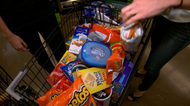 Shopping Cart With Junk Food
