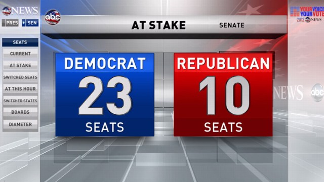 VIDEO: John Karl reports on congressional elections and what's at stake