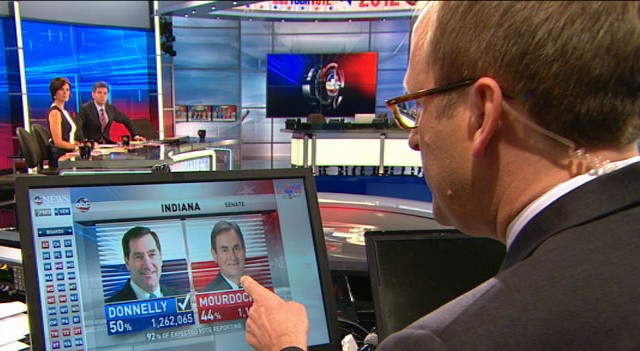 VIDEO: Jonathan Karl tracks legislative results across the country