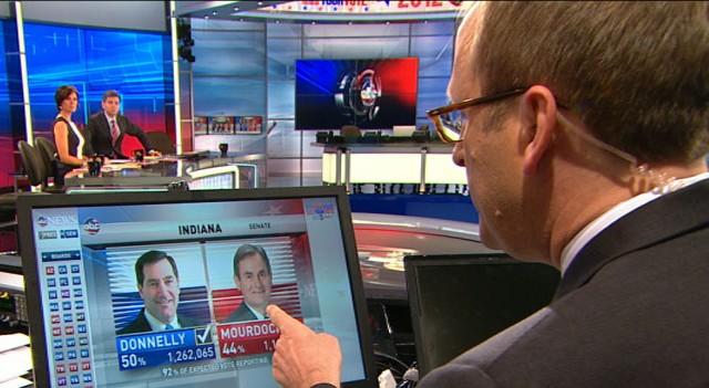 VIDEO: Jonathan Karl tracks legislative results across the country