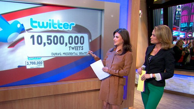 VIDEO: Bianna Golodryga breaks down the numbers from the Internet.