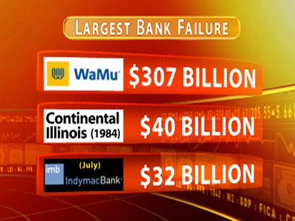 washington mutual failure Washington mutual was seized by federal regulators in what is the largest bank failure in american history.