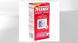 Childrens Tylenol Recall: FDA Report Rips Quality Control at Plant