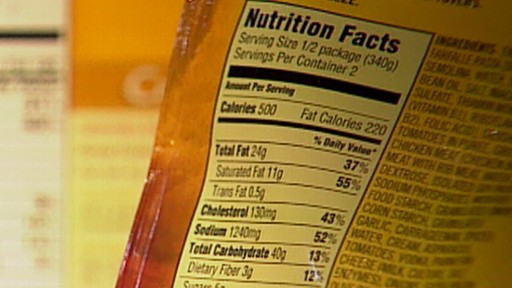 VIDEO: Insights on Additives In Our Children's Diets