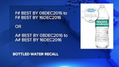 VIDEO: Health Alert: Bottled Water Recalled Over E. Coli Concerns