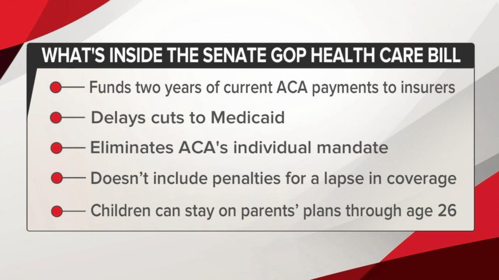 VIDEO: What's inside the Senate GOP health care bill